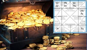 wealth astrology