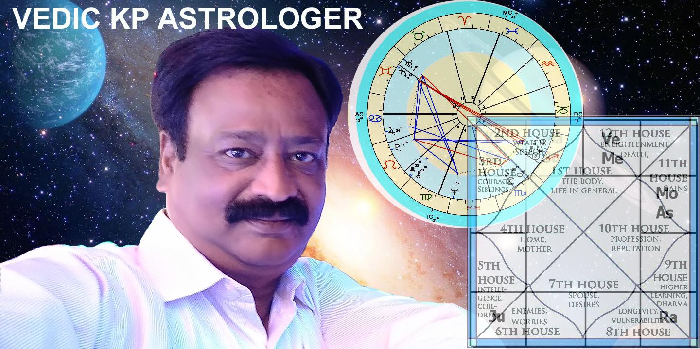 Australia Famous Indian Vedic Astrologer