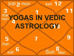 yogas in vedic astrology